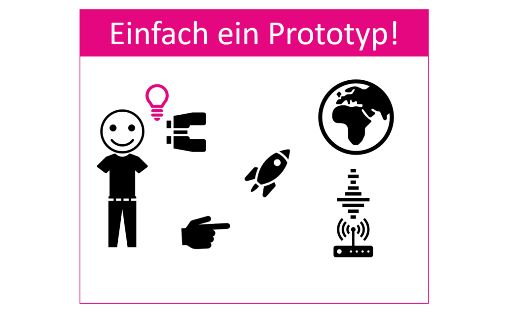 Einfachheit Prototyp Simplicity MVP Fast Prototyping